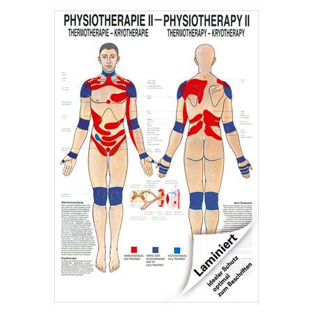 """Poster """"Thermotherapie"""", LxB 70x50 cm 25110"""