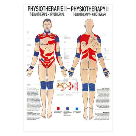 "Mini-Poster ""Thermotherapie"", LxB 34x24 cm 25163"