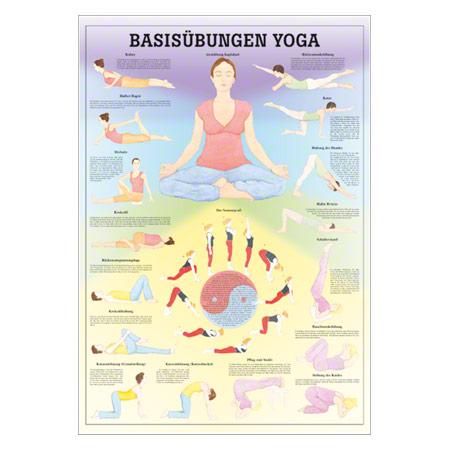 """Lehrtafel """"Basisübungen Yoga"""", LxB 100x70 cm 25457"""