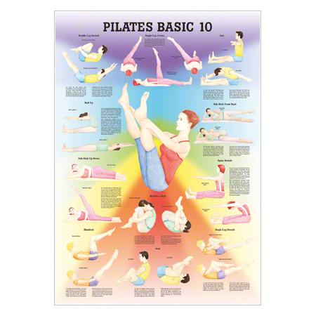 """Lehrtafel """"Pilates Basic 10"""", LxB 100x70 cm 25469"""