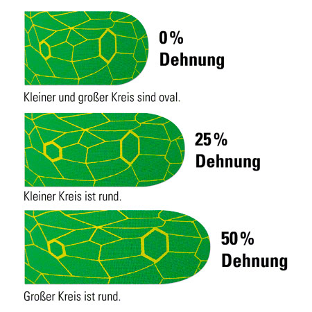 Therapiebedarf: Thera-Band Kinesiology Tape XactStretch, 5 m x 5 cm, grün/gelb